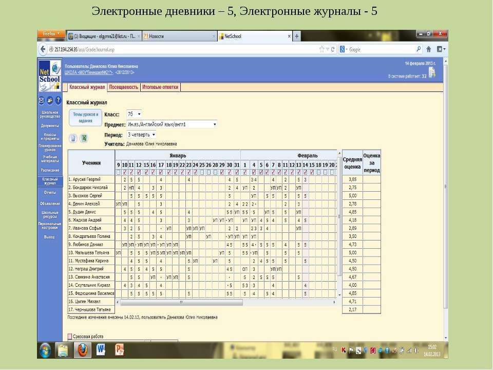 Электронные дневники – 5, Электронные журналы - 5
