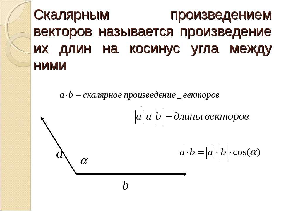 Скалярным произведением векторов называется произведение их длин на косинус у...