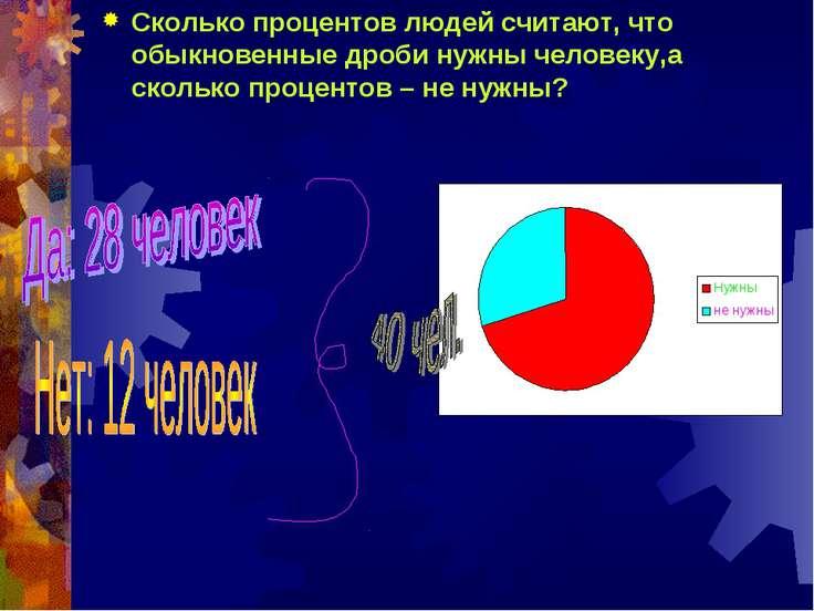 Сколько процентов людей считают, что обыкновенные дроби нужны человеку,а скол...
