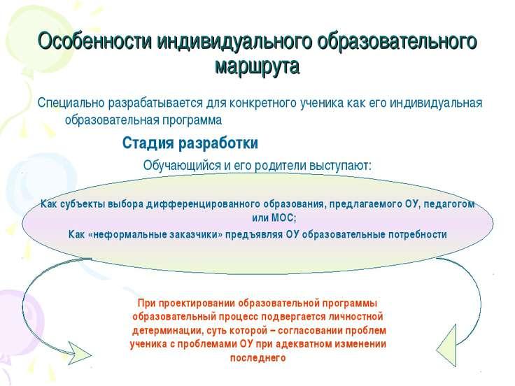 Особенности индивидуального образовательного маршрута Специально разрабатывае...