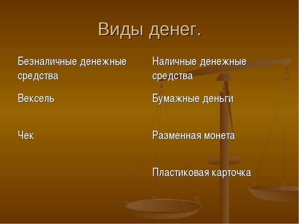 Виды денег. Безналичные денежные средства Наличные денежные средства Вексель ...