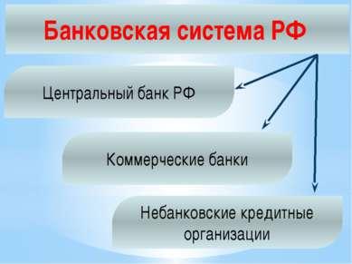 Центральный банк РФ Коммерческие банки Небанковские кредитные организации Бан...