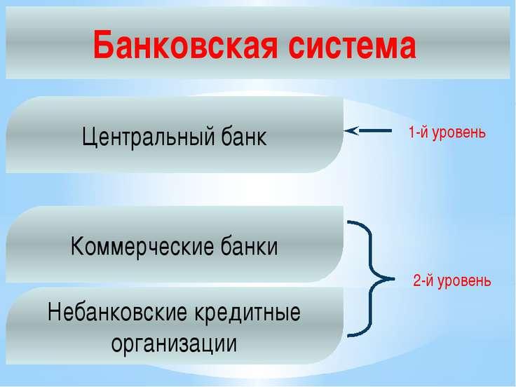 Центральный банк Коммерческие банки Небанковские кредитные организации Банков...