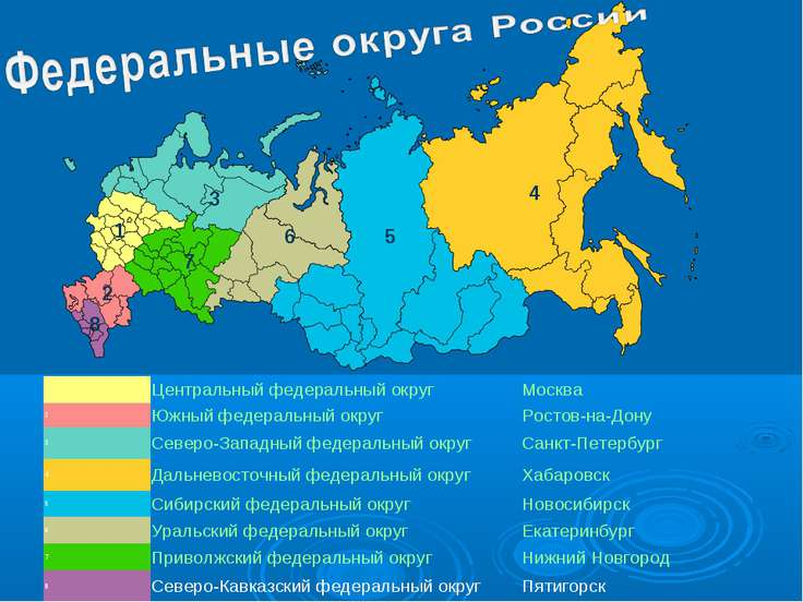 1 2 3 4 5 6 7 8 Центральный федеральный округ Москва 2 Южный федеральный окру...
