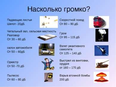 Насколько громко? Падающие листья Шепот- 20дБ Скоростной поезд От 80 – 90 дБ ...