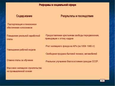 Реформы в социальной сфере Содержание Результаты и последствия Паспортизация ...