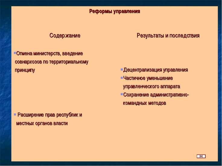 Реформы управления Содержание Результаты и последствия Отмена министерств, вв...