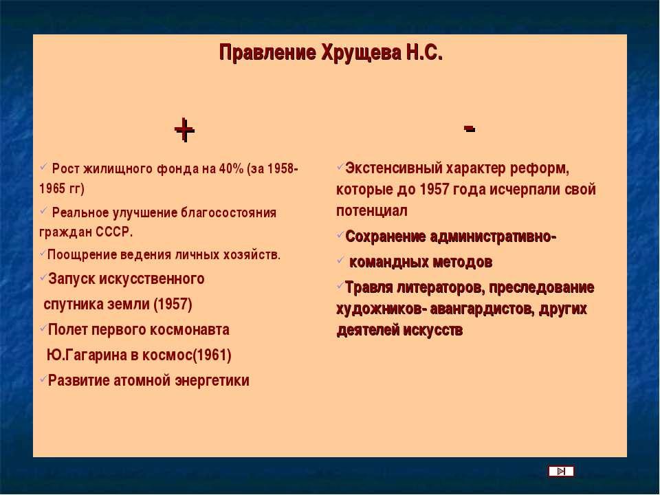 Правление Хрущева Н.С. + - Рост жилищного фонда на 40% (за 1958- 1965 гг) Реа...