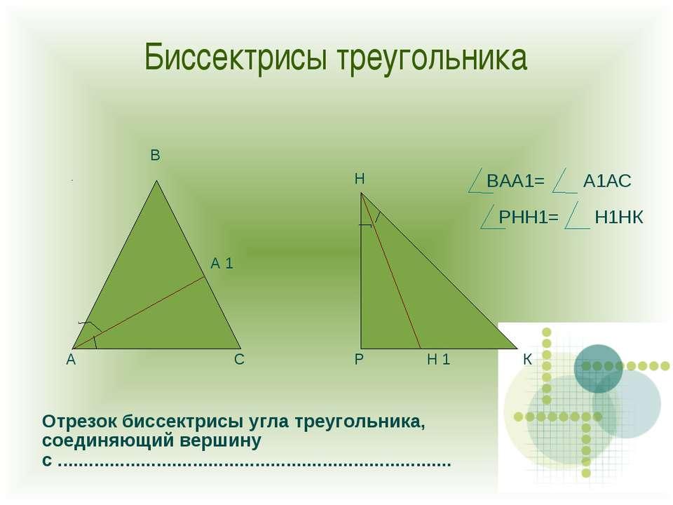 Биссектрисы треугольника А 1 А В С Р Н Н 1 К ВАА1= А1АС РНН1= Н1НК Отрезок би...