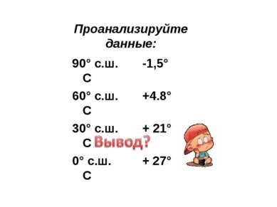 Проанализируйте данные: 90° с.ш. -1,5° С 60° с.ш. +4.8° С 30° с.ш. + 21° С 0°...