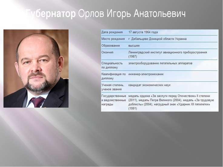 Губернатор Орлов Игорь Анатольевич