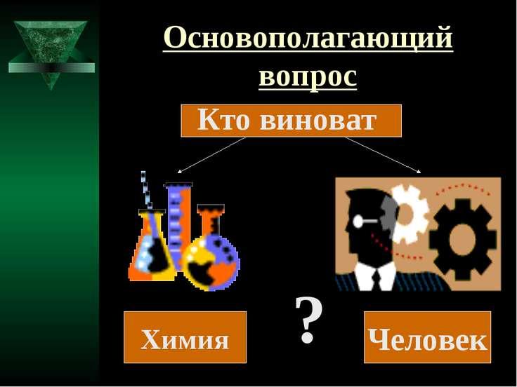 Основополагающий вопрос Химия Кто виноват Человек ?