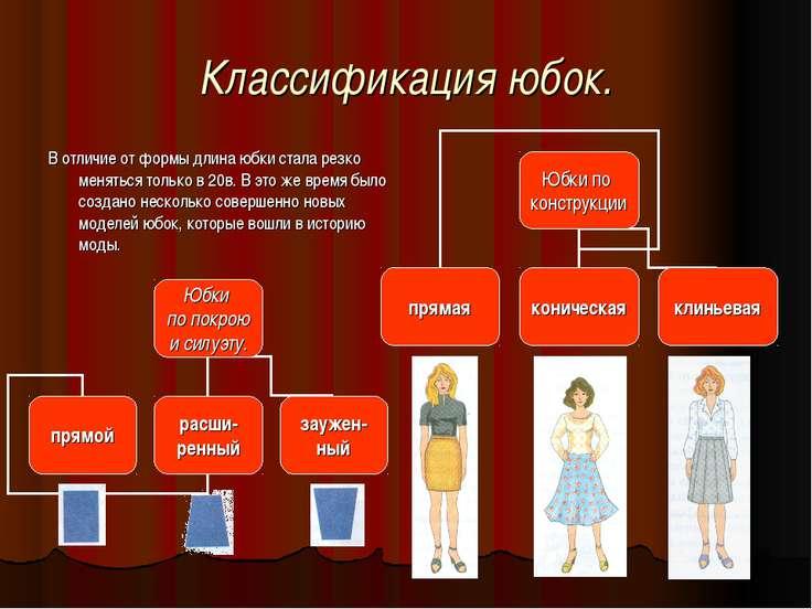 Классификация юбок. В отличие от формы длина юбки стала резко меняться только...