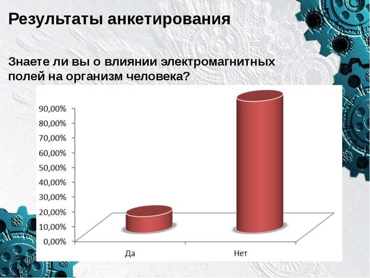 Результаты анкетирования Знаете ли вы о влиянии электромагнитных полейна орг...