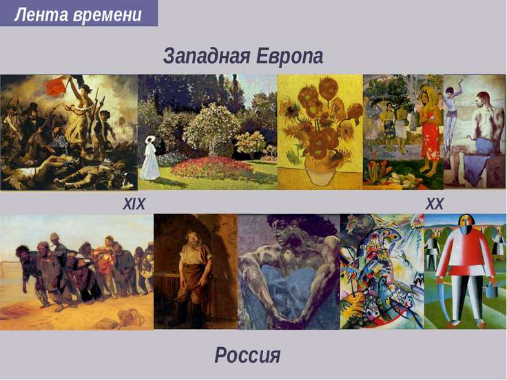 Лента времени Западная Европа Россия XIX XX