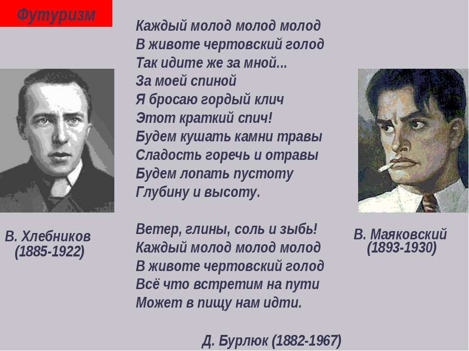 В. Хлебников (1885-1922) В. Маяковский (1893-1930) Д. Бурлюк (1882-1967) Кажд...