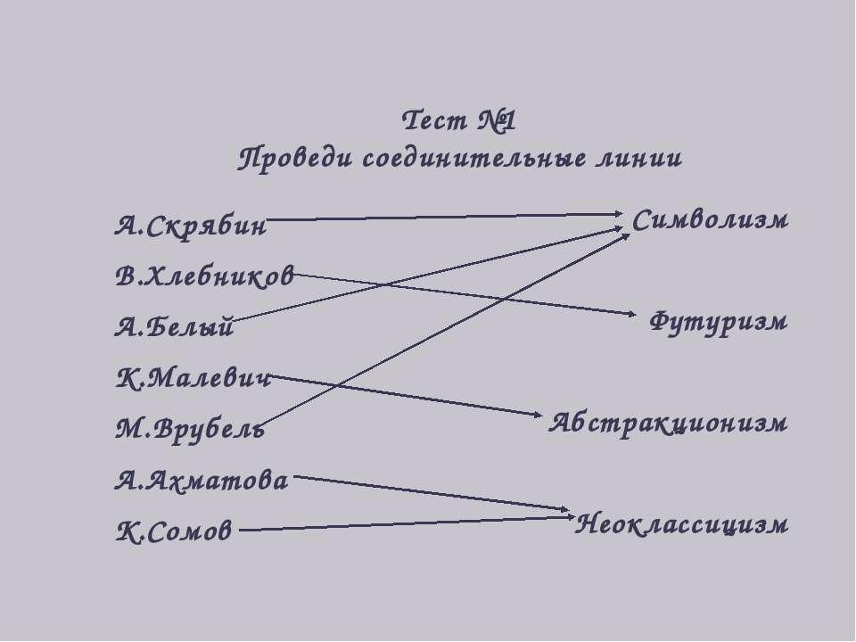 Тест №1 Проведи соединительные линии А.Скрябин В.Хлебников А.Белый К.Малевич ...