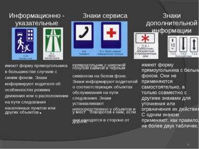* Информационно - указательные Знаки сервиса Знаки дополнительной информации ...