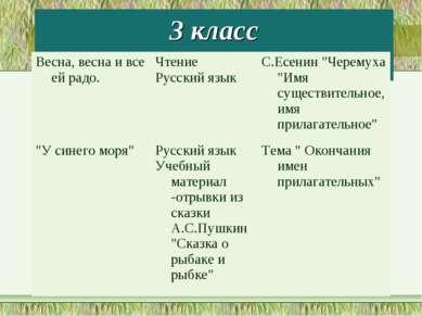 """3 класс Весна, весна и все ей радо. Чтение Русский язык С.Есенин """"Черемуха """"И..."""