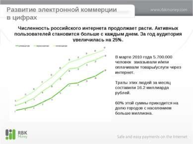 Развитие электронной коммерции в цифрах Численность российского интернета про...