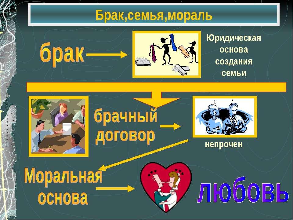 Брак,семья,мораль